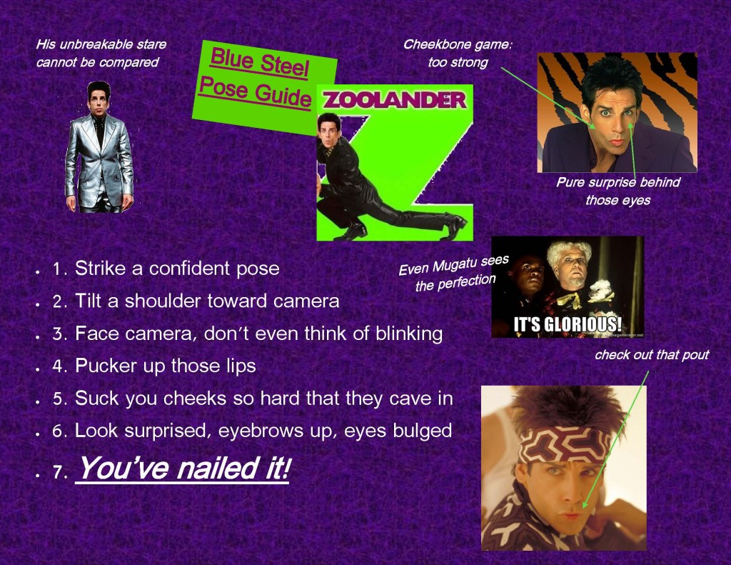 ZOOLANDER 2 - Blue Steel Guide